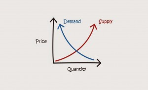 The Law of Supply and Demand-CarAndTruckRentalPrices